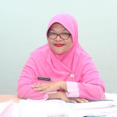 Nurasiah Siregar, S.ST